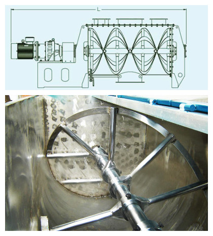 fertilizer blender for sale