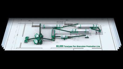 50,000 Tonsyear Pan Granulator Production Line