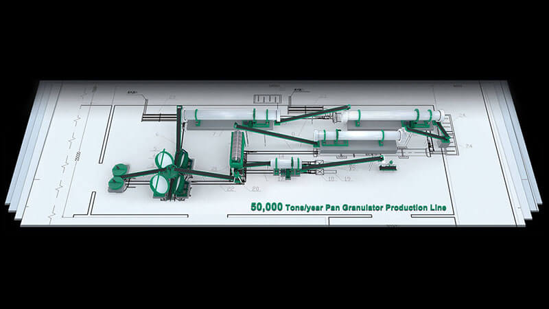 50,000 Tonsyear Pan Granulator Production Line