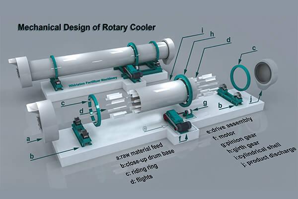 fertilizer cooler